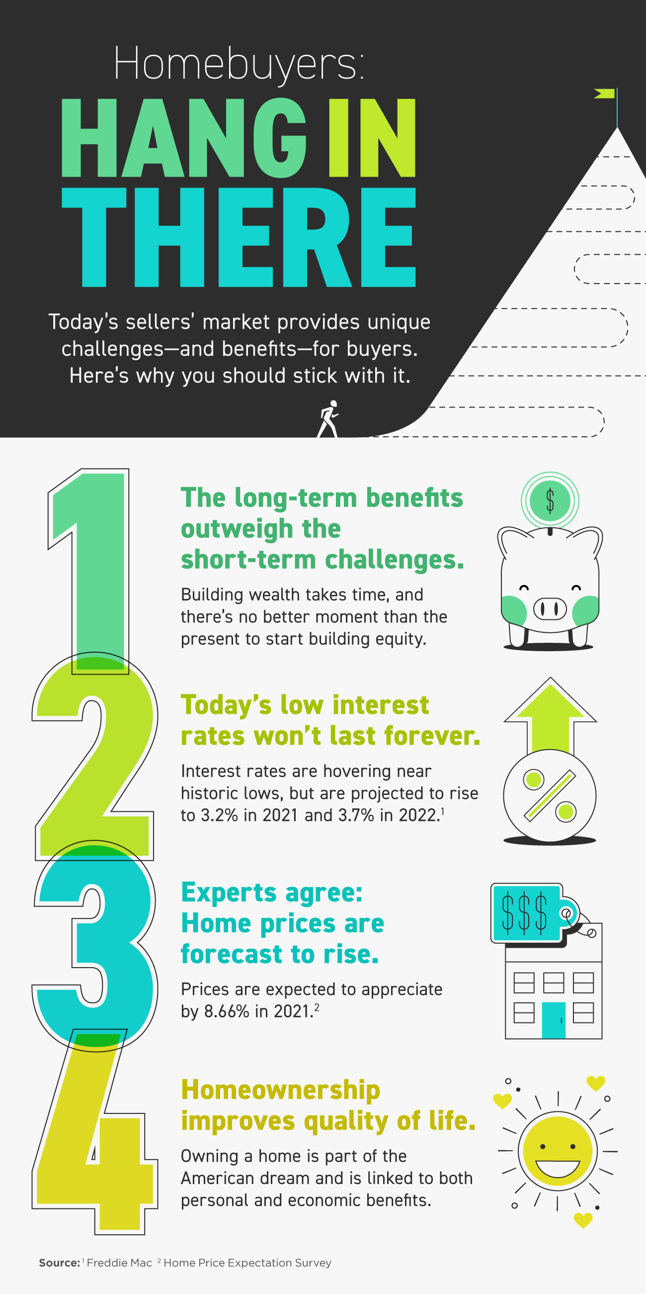 Homebuyers: Hang in There [INFOGRAPHIC]   Simplifying The Market