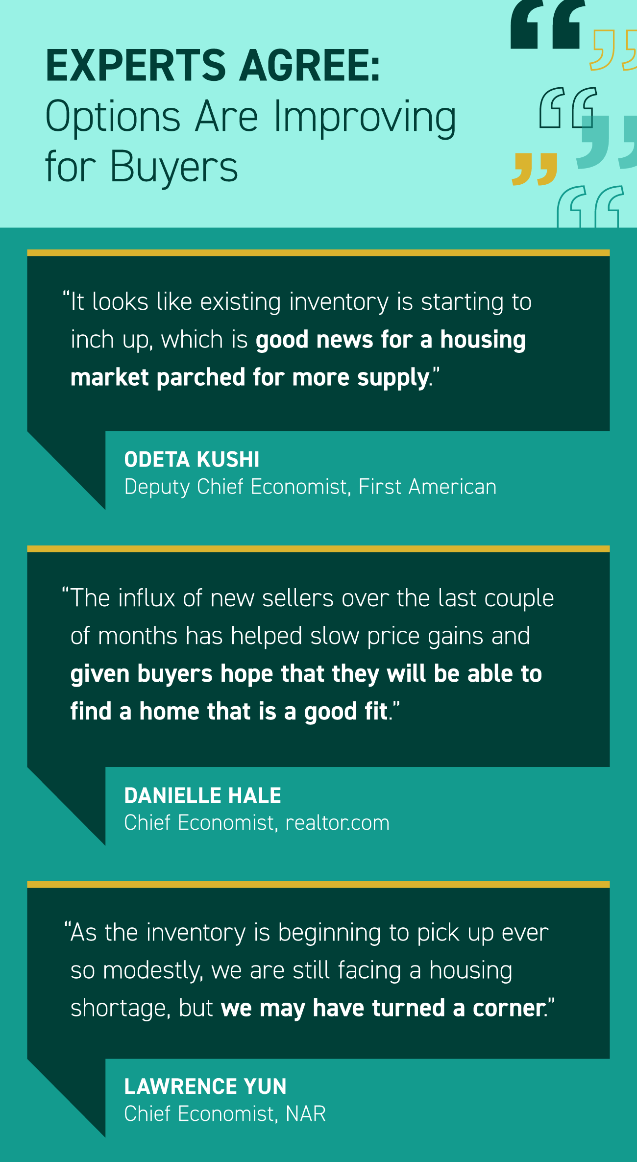 Experts Agree: Options Are Improving for Buyers [INFOGRAPHIC]   Simplifying The Market